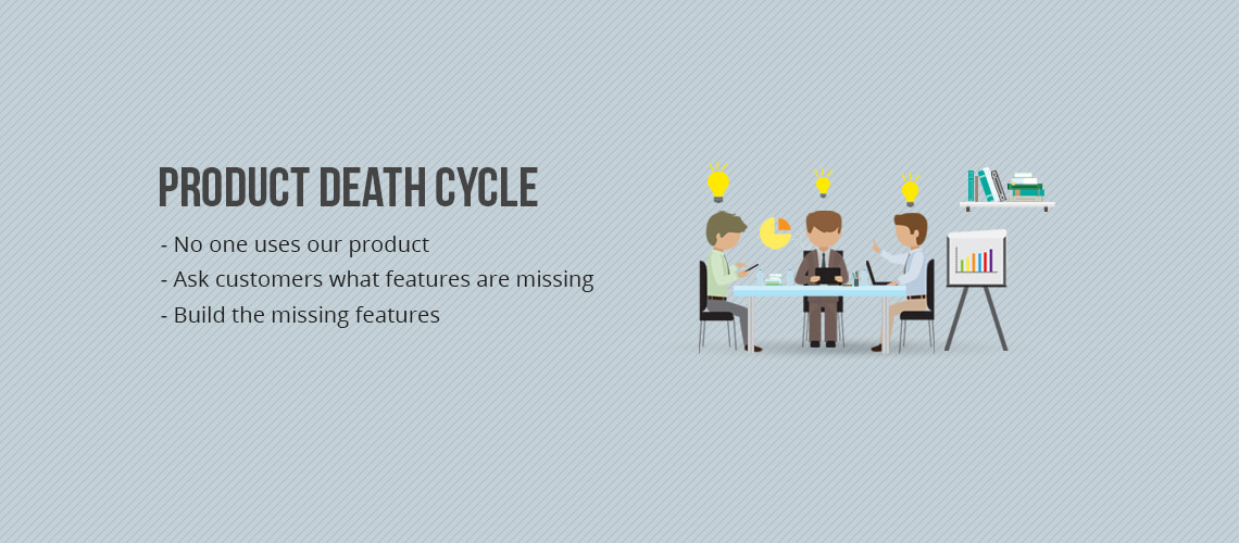 This is the Product Death Cycle. Why it happens and how to break out of it.