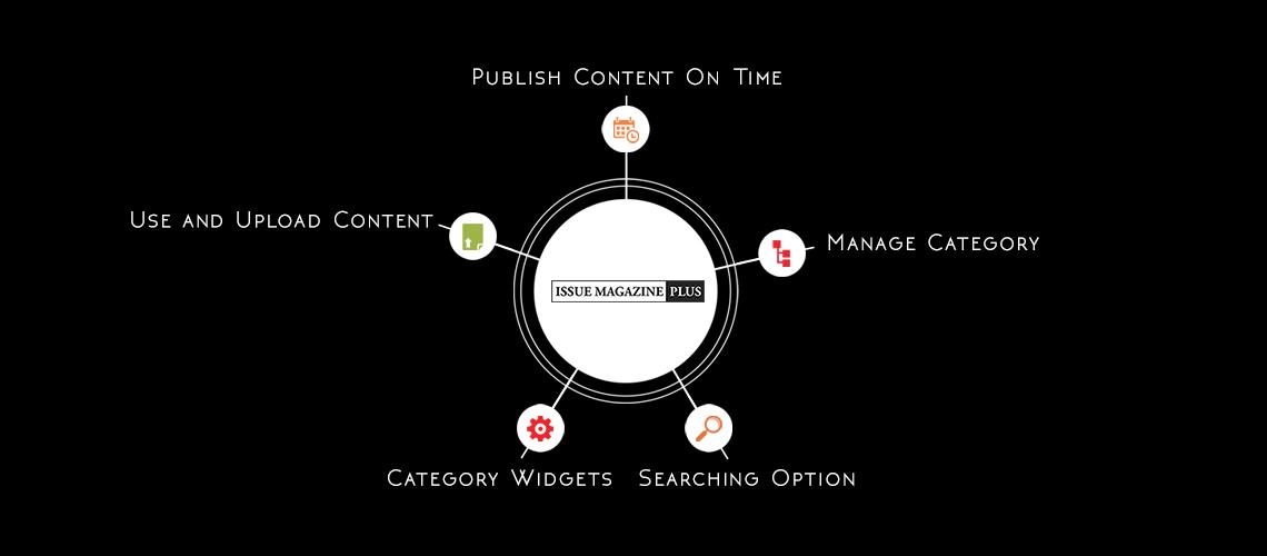5 Benefits of Using Issue Based Magazine Plugin