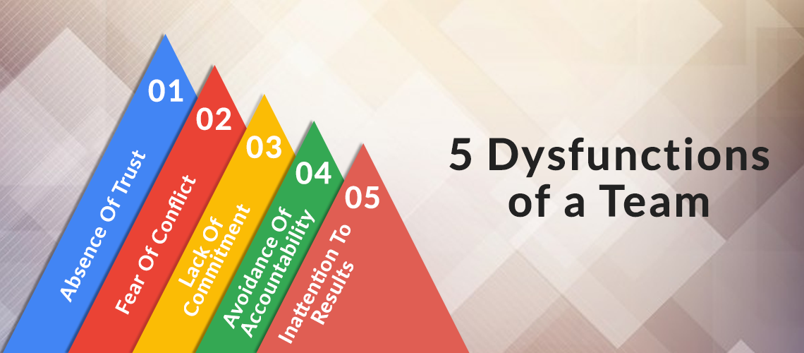 Team Dysfunctions: 5 Dysfunctions of a Team Summary
